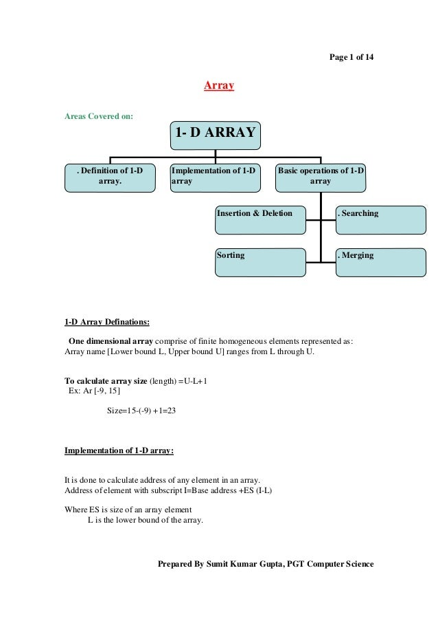 Page 1 of 14  Array Areas Covered on:  1- D ARRAY . Definition of 1-D array.  Implementation of 1-D array  Basic operation...