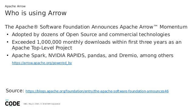 Make your PySpark Data Fly with Arrow!