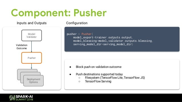 TensorFlow Extended: An End-to-End Machine Learning Platform
