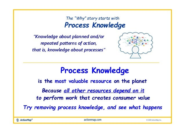 """Process Knowledge """"Knowledge about planned and/or repeated patterns of action, that is, knowledge about processes"""" is the ..."""