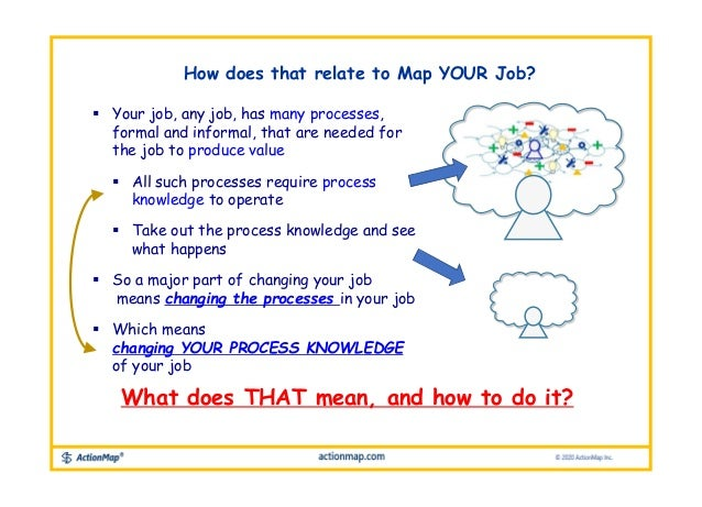 How does that relate to Map YOUR Job?  Your job, any job, has many processes, formal and informal, that are needed for th...