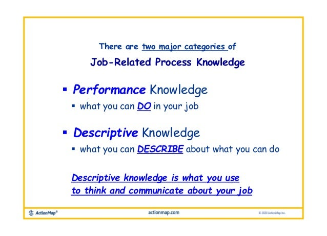  Performance Knowledge  what you can DO in your job  Descriptive Knowledge  what you can DESCRIBE about what you can d...