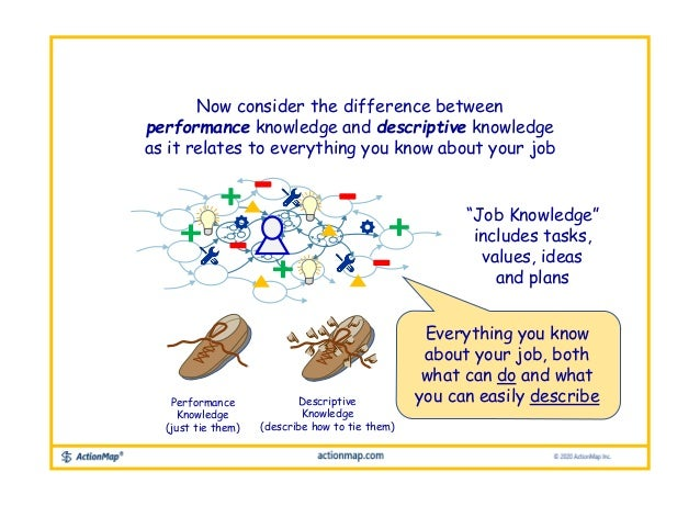 Now consider the difference between performance knowledge and descriptive knowledge as it relates to everything you know a...