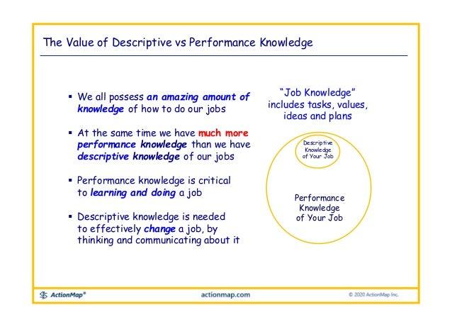 The Value of Descriptive vs Performance Knowledge Performance Knowledge of Your Job Descriptive Knowledge of Your Job  We...