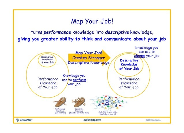 turns performance knowledge into descriptive knowledge, giving you greater ability to think and communicate about your job...