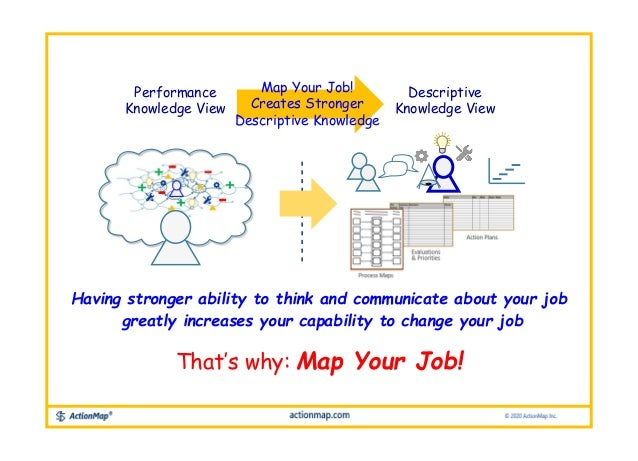 Descriptive Knowledge View Performance Knowledge View e Having stronger ability to think and communicate about your job gr...