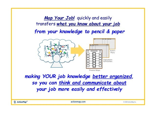 Map Your Job! quickly and easily transfers what you know about your job Process Maps Evaluations & Priorities Action Plans...