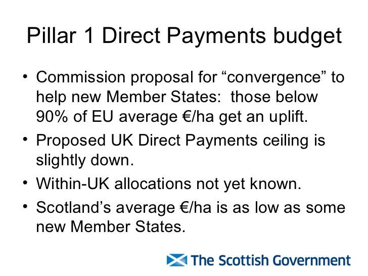 """Pillar 1 Direct Payments budget <ul><li>Commission proposal for """"convergence"""" to help new Member States:  those below 90% ..."""