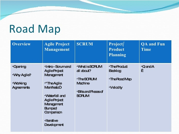 road map overview agile project management