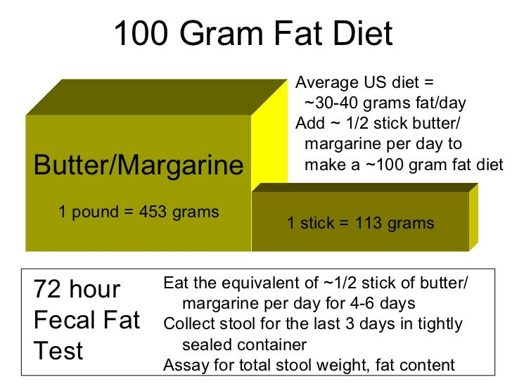 Gm diet plan 5 day image 10