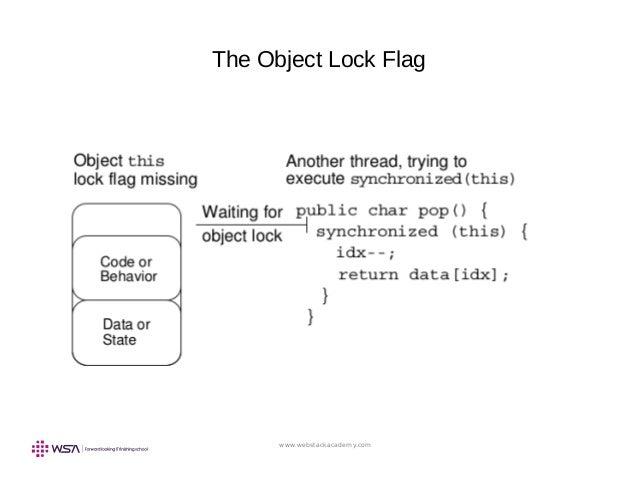 Core Java Programming Language (JSE) : Chapter XII - Threads