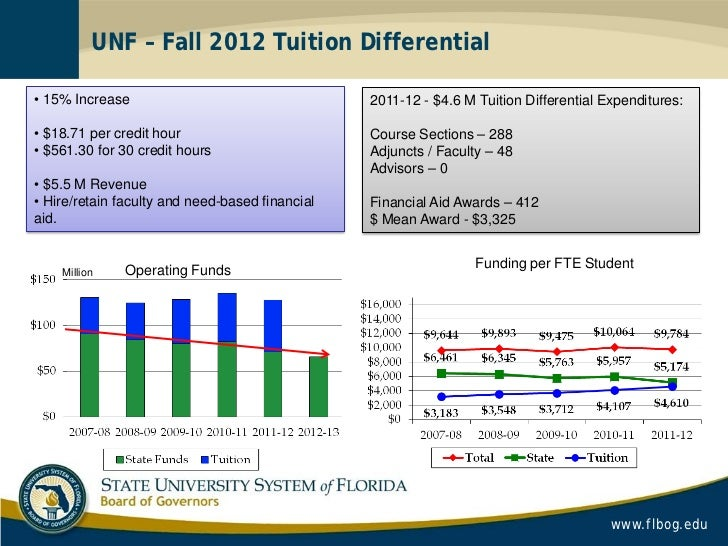 0133 0617 4789_differential tuition powerpoint final 06_19_12_no_notes