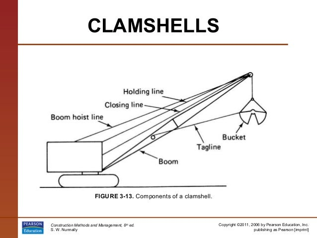 Clam Shell Diagram Wiring Library