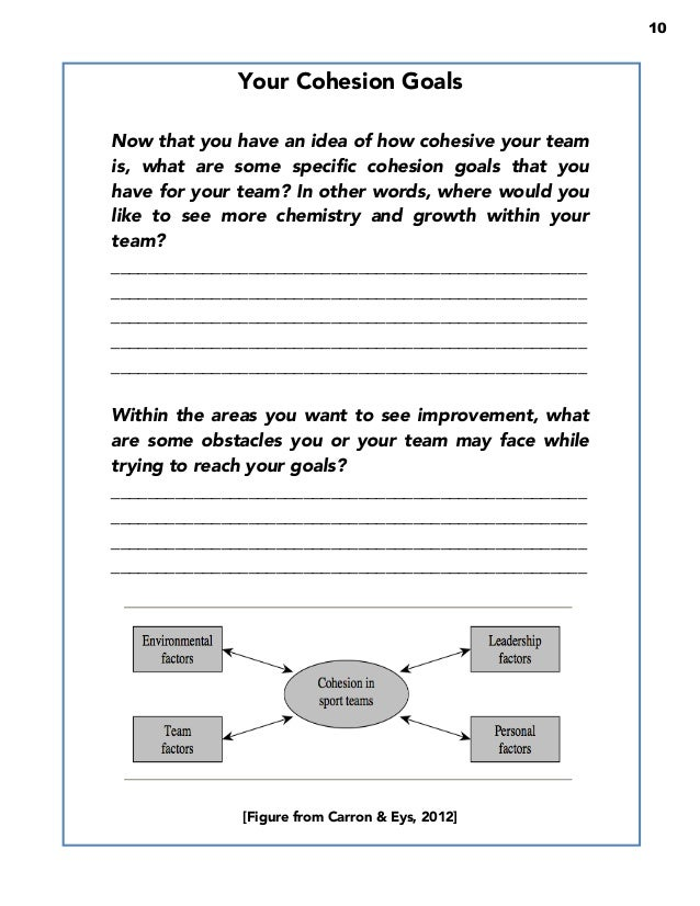 A Coach S Guide To Team Cohesion