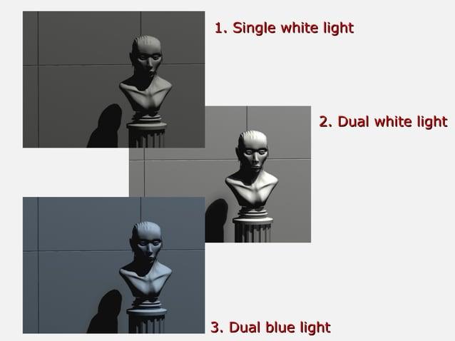 1. Single white light1. Single white light 2. Dual white light2. Dual white light 3. Dual blue light3. Dual blue light