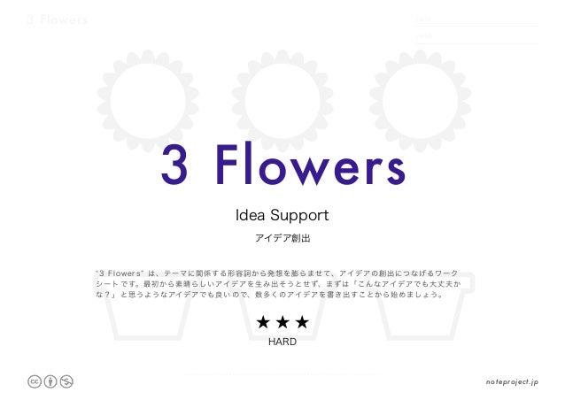 "3 Flowers DATE NAME .     . noteproject.jp 3 Flowers アイデア創出 Idea Support ★ ★ ★ HARD ""3 Flowers"" は、テーマに関係する形容詞から発想を膨らませて、アイ..."