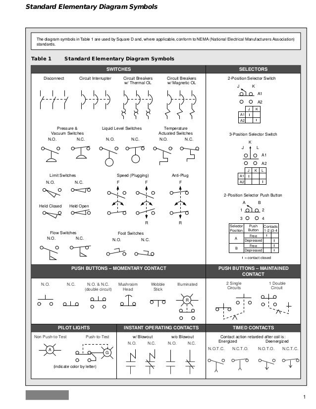 Standard Elementary Diagram Symbols - number one wiring ... on