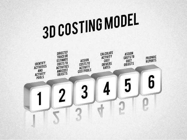 3D Costing Model Lorem ipsum dolor sit amet, consectetur adipiscing elit. Mauris massa erat, semper ut suscipit id, bibend...