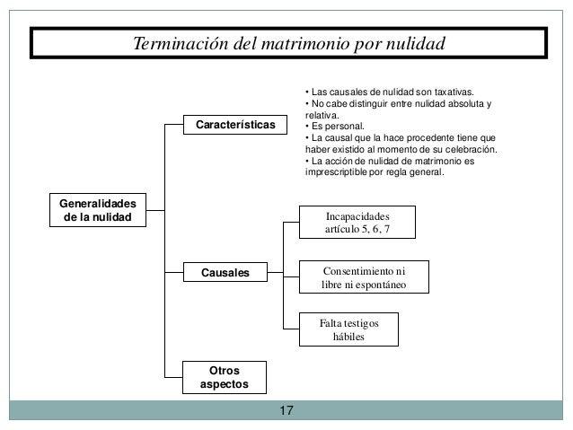 Matrimonio Catolico Causales De Nulidad : Familia matrimonio y sus efectos extranjería