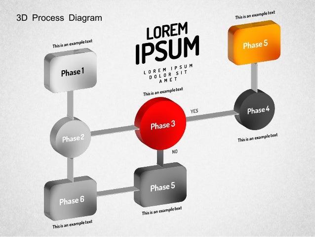 3D Process Diagram