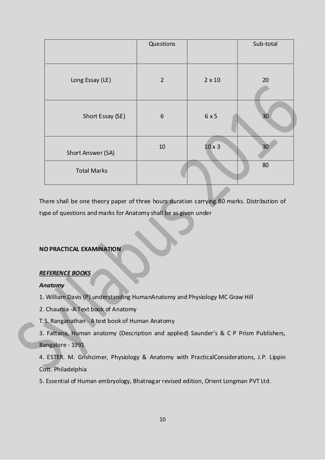b sc perfusion technology syllabus