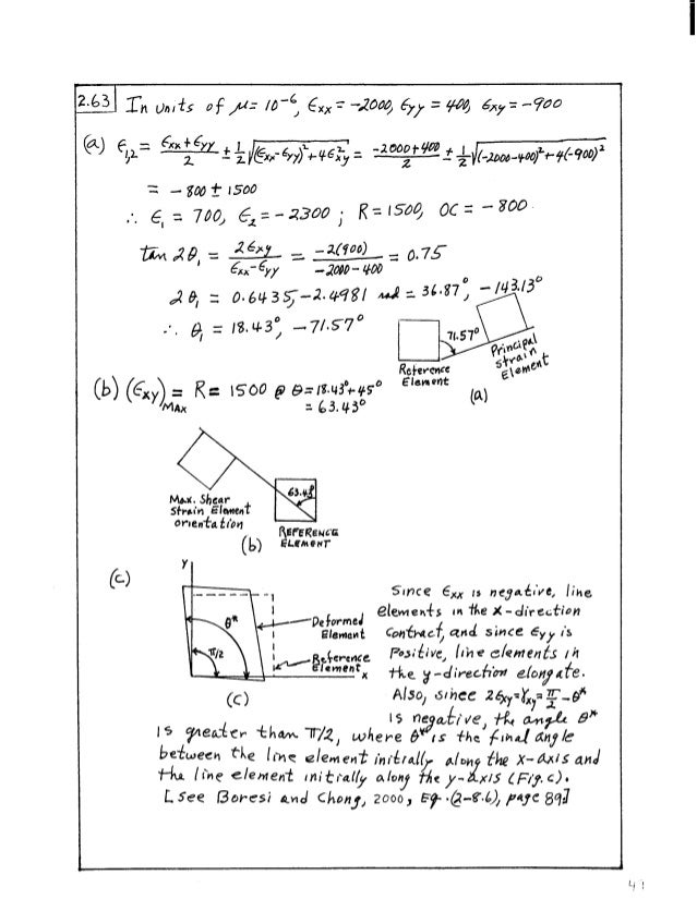 016 Advancedmechanicsofmaterials6theditionsolutionsmanual Boresi 0471