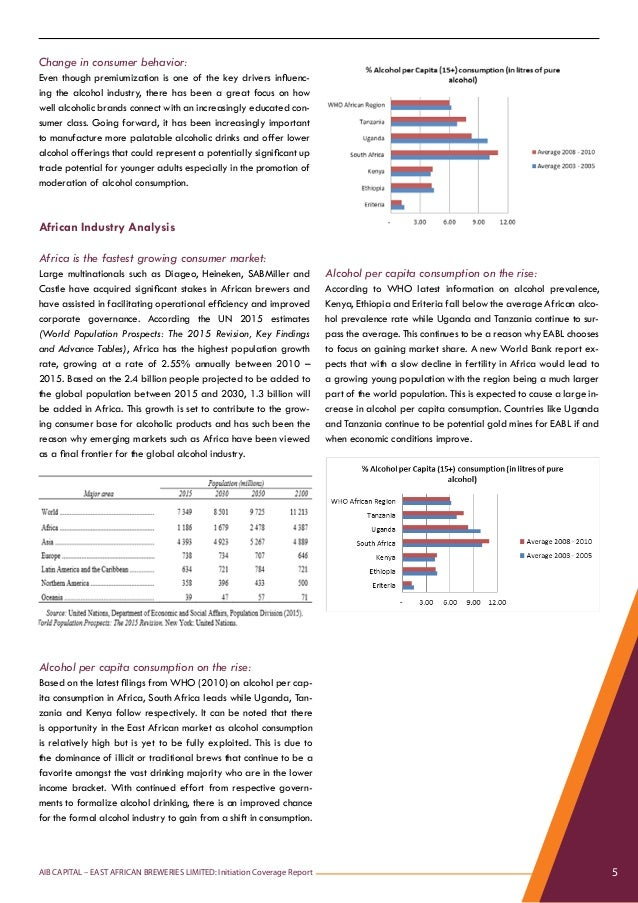 the east african breweries limited East african breweries ltd (eabl:nai) company profile with history, revenue, mergers & acquisitions, peer analysis, institutional shareholders and more.