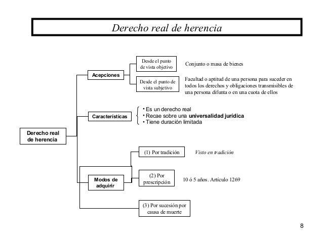 esquema hps-2005