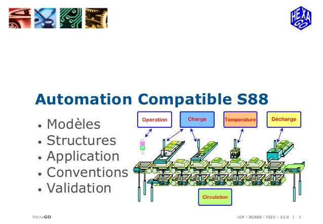 HexaGO JCP – ACS88 - 7222 – V1.0 | 1 • Modèles • Structures • Application • Conventions • Validation Automation Compatible...