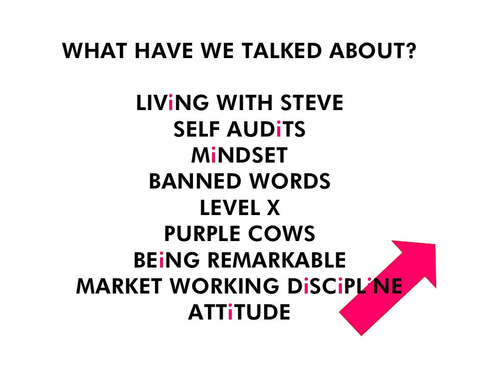 WHAT HAVE WE TALKED ABOUT?     LIViNG WITH STEVE         SELF AUDiTS          MiNDSET      BANNED WORDS           LEVEL X ...