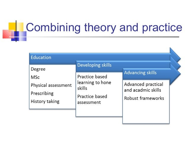 consultation skills in relation to non medical prescribing nursing essay Non-medical prescribing: independent and supplementary prescribing for nurses and midwives (degree and masters level) successful completion will lead to.