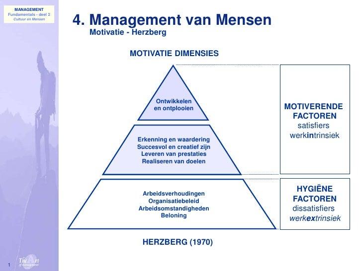 1<br />4. Management van Mensen<br />Motivatie - Herzberg<br />MOTIVATIE DIMENSIES<br />Ontwikkelen <br />en ontplooien<br...