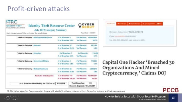 ©2019 Information Security Forum Limited How to Build a Successful Cyber Security Program 13 Profit-driven attacks FT, BBC...