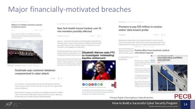 ©2019 Information Security Forum Limited How to Build a Successful Cyber Security Program 14 Major financially-motivated b...