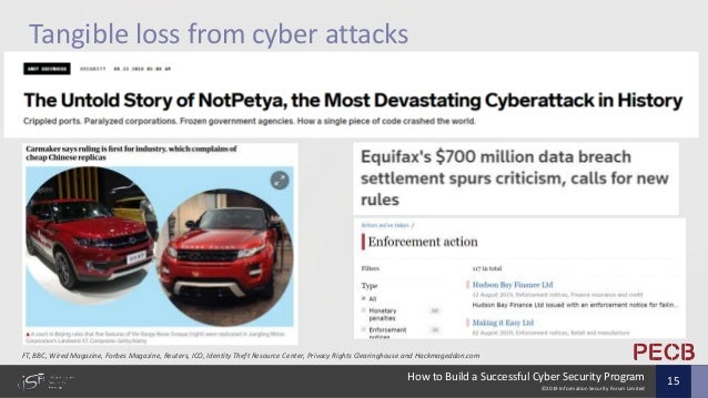 ©2019 Information Security Forum Limited How to Build a Successful Cyber Security Program 15 Tangible loss from cyber atta...