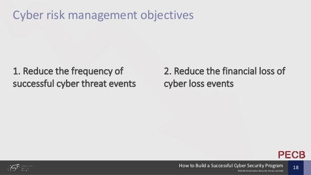 ©2019 Information Security Forum Limited How to Build a Successful Cyber Security Program 18 Cyber risk management objecti...