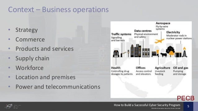 ©2019 Information Security Forum Limited How to Build a Successful Cyber Security Program 5 Context – Business operations ...