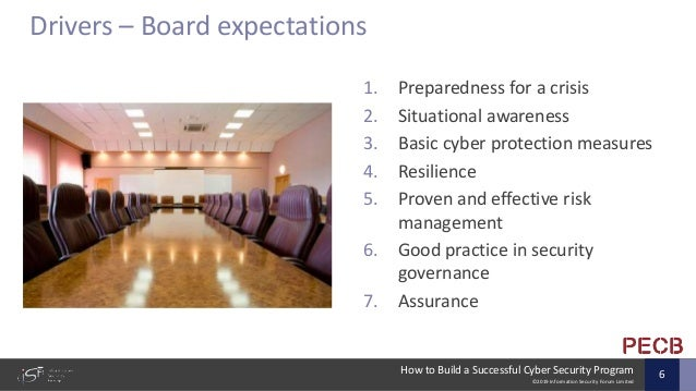 ©2019 Information Security Forum Limited How to Build a Successful Cyber Security Program 6 Drivers – Board expectations 1...