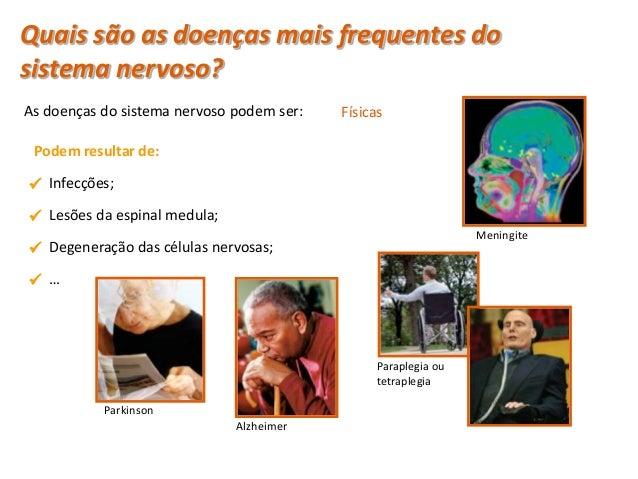 Quais são as doenças mais frequentes dosistema nervoso?As doenças do sistema nervoso podem ser:     Psicológicas Podem man...
