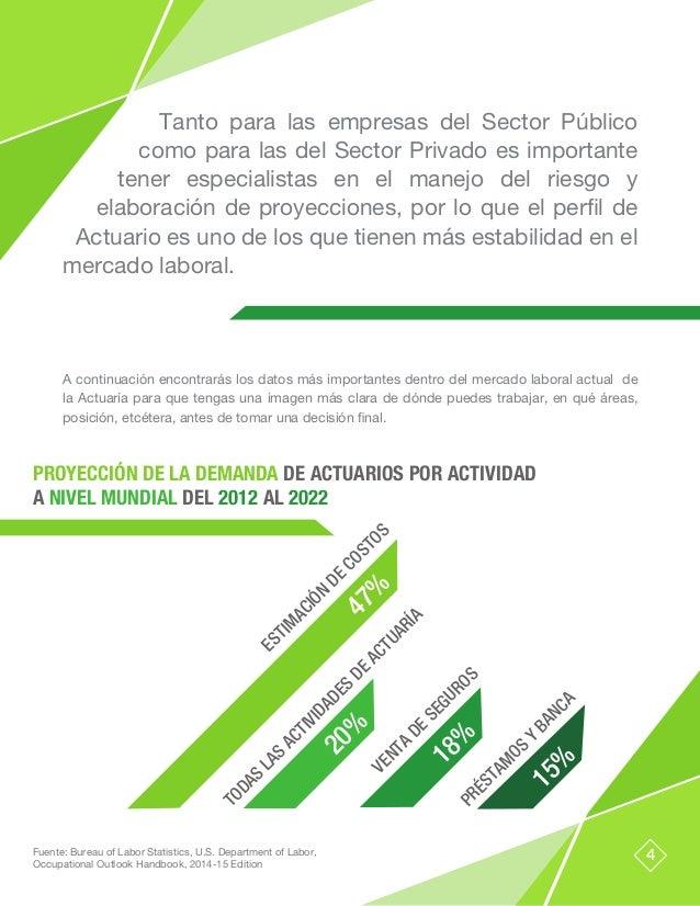 Tanto para las empresas del Sector Público como para las del Sector Privado es importante tener especialistas en el manejo...