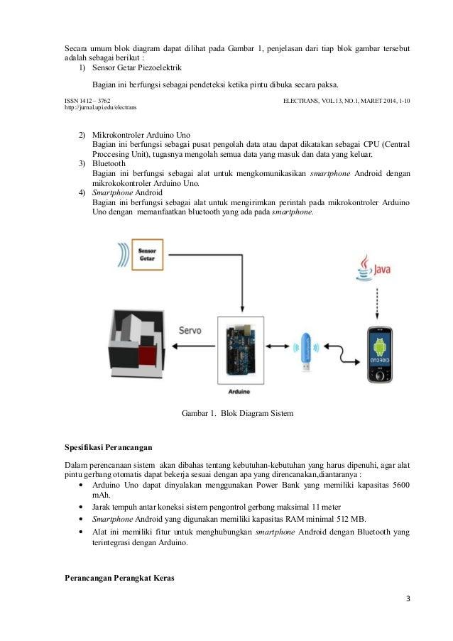 Control android 2 3 secara umum blok diagram ccuart Gallery