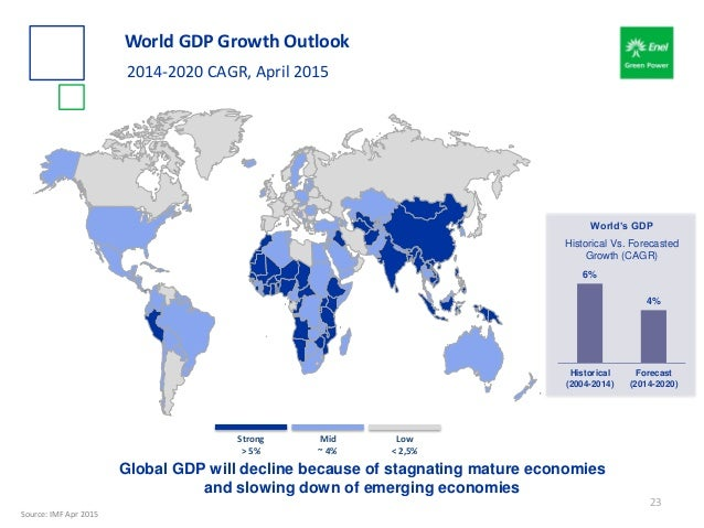 World GDP Growth Outlook 2014-2020 CAGR, April 2015 Strong > 5% Mid ~ 4% Low < 2,5% Global GDP will decline because of sta...