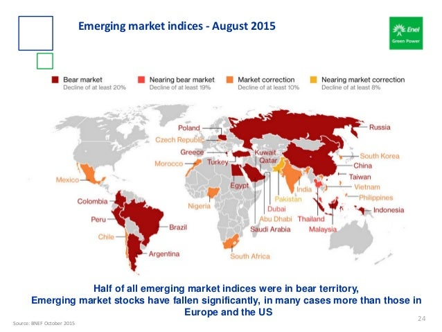 Emerging market indices - August 2015 Half of all emerging market indices were in bear territory, Emerging market stocks h...
