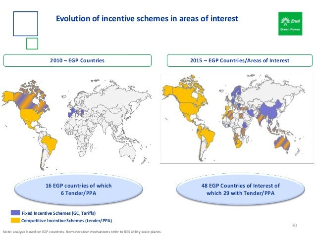 30 Evolution of incentive schemes in areas of interest 2010 – EGP Countries 2015 – EGP Countries/Areas of Interest 16 EGP ...