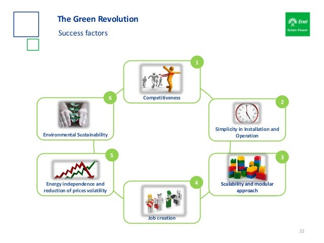 Job creation Energy independence and reduction of prices volatility Scalability and modular approach Environmental Sustain...