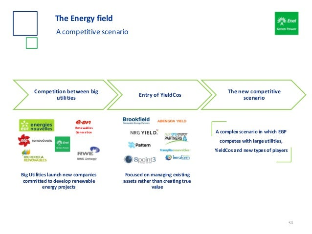 The Energy field A competitive scenario 34 A complex scenario in which EGP competes with large utilities, YieldCos and new...