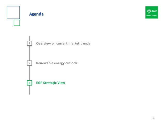 Agenda 2 Renewable energy outlook 3 EGP Strategic View 1 Overview on current market trends 36