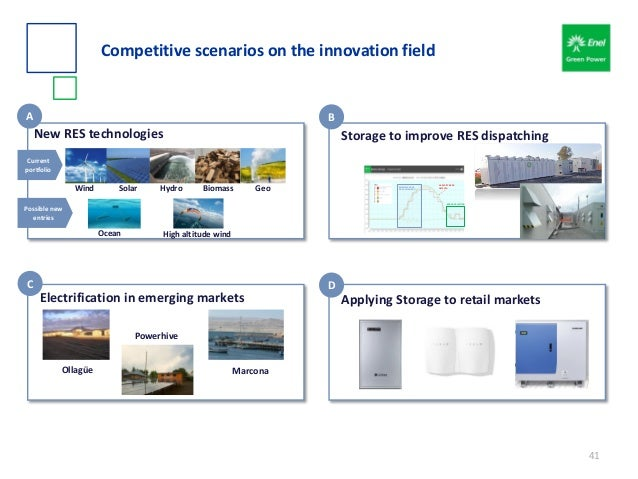 Competitive scenarios on the innovation field 41 New RES technologies Electrification in emerging markets Storage to impro...