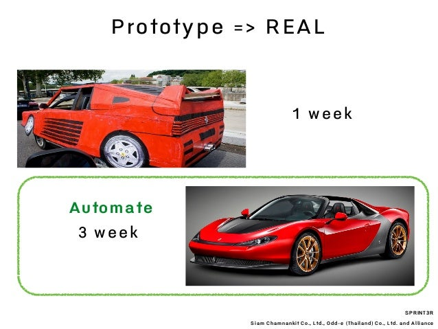 SPRINT3R Siam Chamnankit Co., Ltd., Odd-e (Thailand) Co., Ltd. and Alliance Prototype => REAL 1 week 3 week Automate