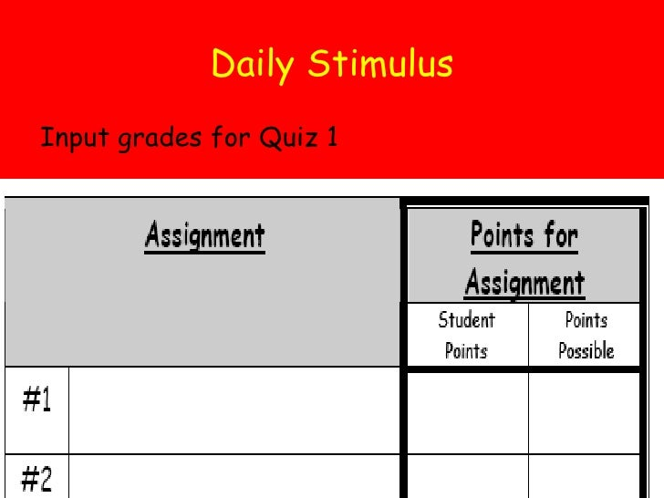 Daily Stimulus Input grades for Quiz 1